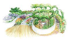 Rachel Mathews' Culinary Courtyard www.gardendesign.com
