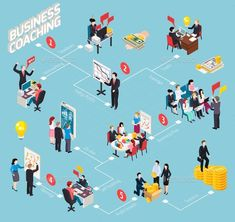 Business Coaching Isometric Flowchart for $8 - Envato #BestDesignResources