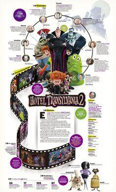 Newspaper Layout, Newspaper Design, Page Design, Web Design, Graphic Design, Frankenstein, Magazin Design, Magazine Layout Design, Print Layout