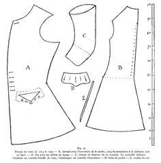 Försöker förstå hur ett mönster till en rock är uppbyggt. Pattern, coat.