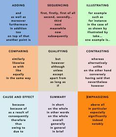 Improving your vocabulary