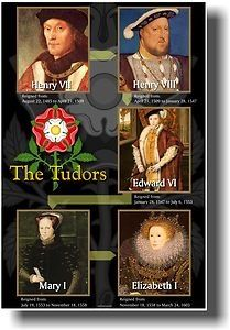 The Tudor Dynasty - Social Studies Classroom Poster: The Tudor Dynasty - British Monarchs -Social Studies Classroom Poster x Classroom Poster Printed on High Quality Paper PosterEnvy EXCLUSIVE! That means you won't find it anywhere else! History Of England, Tudor History, European History, British History, Anne Of Cleves, Anne Boleyn, Die Tudors, Enrique Viii, Henry Viii