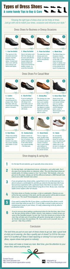 Types of Dress Shoes and some Handy Tips to Buy and Care. Choosing the right type of shoes can be tricky at times, just go with one to match...
