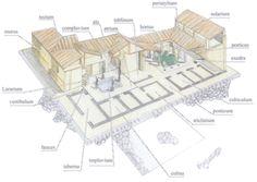 Sezione della Domus Romana