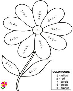 Spring Math Coloring Sheets Luxury Quality Pre Made Math Worksheets Color by Number First Grade Worksheets, Kindergarten Math Worksheets, Math Activities, Number Worksheets, Maths, Math Coloring Worksheets, Subtraction Kindergarten, Preschool Assessment, Addition And Subtraction Worksheets