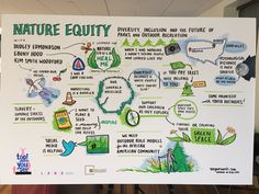 Nature Equity panel discussion