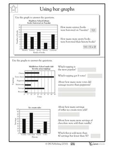 Reading bar graphs and pictographs - Worksheets & Activities ...