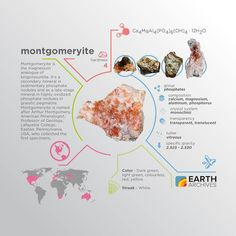 Montgomeryite is named after Arthur Montgomery American Mineralogist Professor of Geology Lafayette College Easton Pennsylvania USA who collected the first specimens. #science #nature #geology #minerals #rocks #infographic #earth #montgomeryite #easton #pennsylvania #600