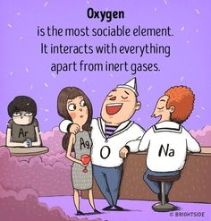 Ideas science humor chemistry periodic table for 2019 Chemistry Basics, Chemistry Lessons, Science Memes, Science Chemistry, Science Experiments Kids, Physical Science, Science Lessons, Science Education, Science For Kids