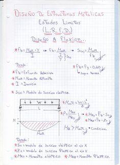 Procedimiento calculo joist  Breve Resumen del procedimiento de calculo de vigas de alma abierta. usando perfiles tipo angulos y cabillas como alma.