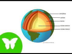 Las capas de la tierra = Layers of the Earth