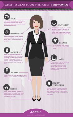 what to wear for uni interview nursing