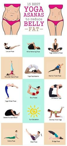 Yoga is excellent treatment for belly fat. Here are the most effective yoga asanas to reduce belly fat that can help to fight obesity and fatty liver also.