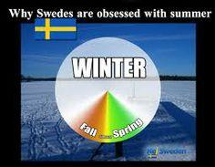 summer sweden
