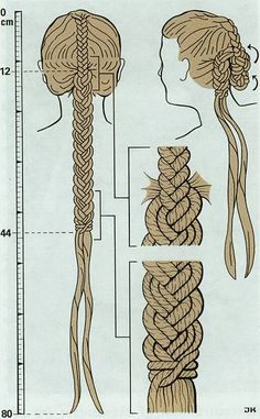 Hairstyle reconstruction of the Ellingkvinded bog body, which approximates the braid found on Viking Age Valkyrie pendants.    annethearcher!