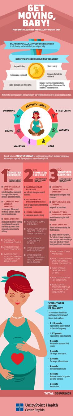 pregnancy exercises by trimester and weight gain infographic