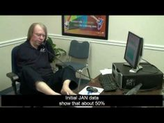 Job Accommodation Network (JAN) - YouTube - Man working in his office on computer using his feet to type. Learn more about JAN in this YouTube video with accommodation examples.