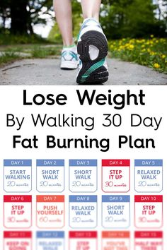 Maybe you struggle to lose weight, but you really hate workout in busy gyms. You don't have to give up, we have really good news: you can lose weight and burn unwanted fat by walking!