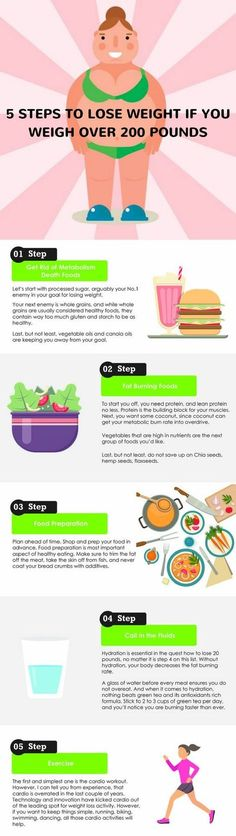 5 best ways to start losing weight if you're currently over 200 pounds.