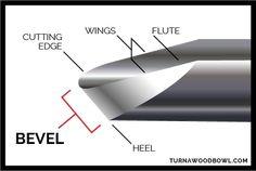 Bowl Gouge Bevel Tip Labeled