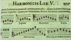 """Johannes Kepler's proposal that the ellipticities of the planet orbits were determined by tunes they hummed as they went around them -- the """"music of the spheres."""""""