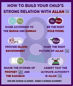 How to build your child's strong relation with Allah swt Islamic Messages, Islamic Quotes, Hadith Of The Day, How To Focus Better, Islam For Kids, Islamic Studies, All About Islam, Learn Islam, Islamic Teachings