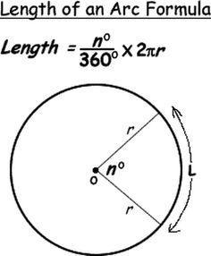 Length of an Arc Formula - D. Russell