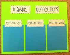 Making Connections post-it poster- With this posted in the classroom, the teacher can ask the students to fill out a sticky note after reading and will able to see how well the students are connecting with any text. Text To Text Connections, Making Connections, Reading Skills, Teaching Reading, Guided Reading, Reading Wall, Shared Reading, Text To Self, Reading Comprehension Strategies