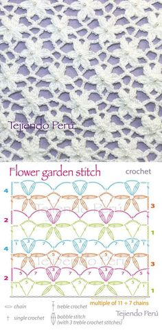 Crochet Garden Flower Stitch Doily Flower stitch crochet may have bunches of uses, but the most important thing is that they beautify all the crochet. Beau Crochet, Gilet Crochet, Bobble Stitch, Crochet Motifs, Treble Crochet Stitch, Crochet Flower Patterns, Crochet Diagram, Crochet Stitches Patterns, Crochet Chart