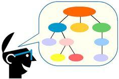 educaTIC: Como trabajar con mapas conceptuales