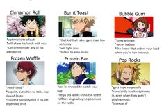 Boku no Hero Academia || Midoriya Izuku, Bakugou Katsuki, Uraraka Ochako, Todoroki Shouto, Iida Tenya,  Kaminari Denki, I'm probably a mix between cinnamon roll and pop rocks lol || My Hero Academia #mha