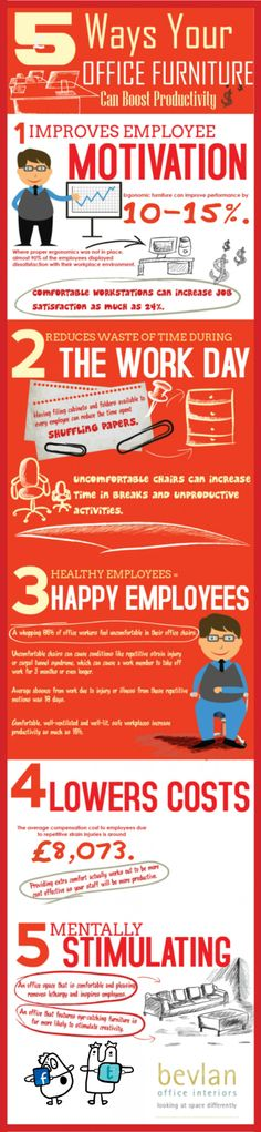 how office furniture can boost productivity #infographic