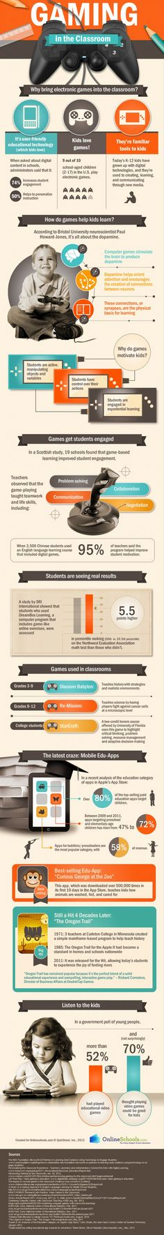Experiments show that playing games support learning, with the potential to increase student engagement and motivation. Check out some fact success stories of integrating electronic games into the classroom. #infographic #2012