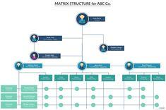 Las 8 Mejores Imágenes De Estructura Organizativa Infografia
