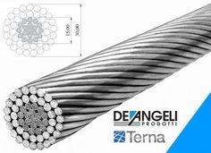 Terna certification for ZTACIR Ø 30,00 mm conductor   De Angeli Prodotti