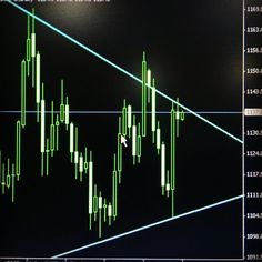 What is your #opinion about #gold #future  trade this #free #signal with our #free #bonus @ http://nuforex.com  #free #giveaway #forex #signals