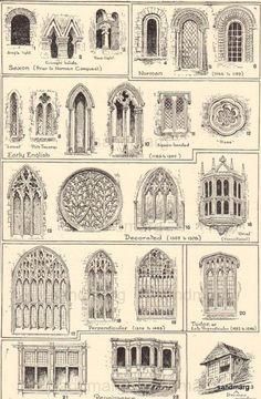 1906 Types of Windows Middle Ages Tudor Renaissance - Architecture Designs 1906 Types of Windows Middle Ages Tudor Renaissance Make the front of the house look medieval with gothic windows, stone front and large wooden door. Architecture Design, Architecture Drawings, Victorian Architecture, Historical Architecture, Ancient Architecture, Italy Architecture, Famous Architecture, Gothic Windows, Window Design