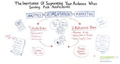 THE IMPORTANCE OF SEGMENTING YOUR AUDIENCE WHEN SENDING PUSH NOTIFICATIONS