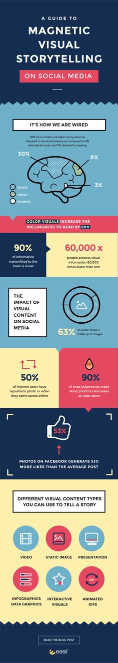 How to tell a magnetic visual story on social media -   #visualcontent #socialmediamarketing #infographic