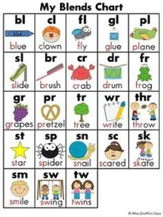 SOUNDS AND BLENDS CHARTS - TeachersPayTeachers.com