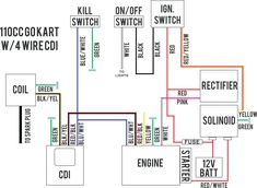 10 Best TaoTao Atv images | Taotao atv, Atv, Go kart Ice Bear Cc Atv Wiring Schematic on