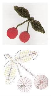 Risultati immagini per schema ciliege amigurumi