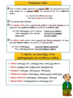 Greek Language, School Lessons, Grammar, Homeschooling, Kitchens, Education, Learning, Kitchen, Studying