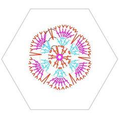 Näin virkkaat Afrikankukan   Kodin Kuvalehti Crochet African Flowers, Projects To Try, Outdoor Blanket, Cards, Maps, Playing Cards