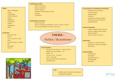 Brainstorm Politie/Brandweer Brainstorm, Preschool, Words, Projects, Google, Superheroes, Log Projects, Blue Prints, Kid Garden