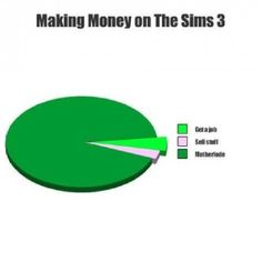 I've used mother load since the first Sims. lol.