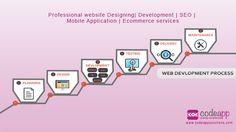 #CodeappSolutions is a one stop solution for all IT services such as #web, #software to #mobile #applications at a price that an organization as well as an individual can afford.