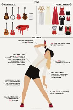 Interesting things about Taylor Swift's RED tour