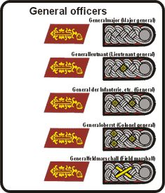 German ranks and insignia