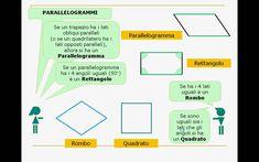 Geometria animata n. 2. Quadrilateri.avi